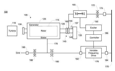 patent us20120306458 conversion of synchronous generator to