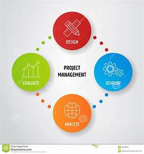 Vector Diagram Project Management Business Product