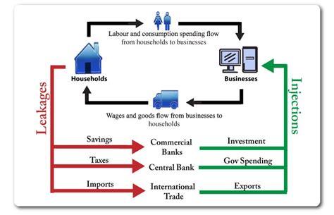 adas theory economics tuition singapore