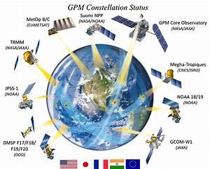 Gpm Constellation