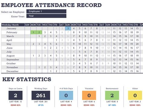 Time And Attendance Tracking Template by 25 Printable Attendance Sheet Templates Excel Word