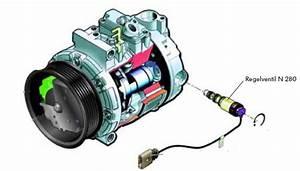 W211 Klimakompressor Magnetkupplung : warum die klima diagnose an einem kompressor mit ~ Jslefanu.com Haus und Dekorationen