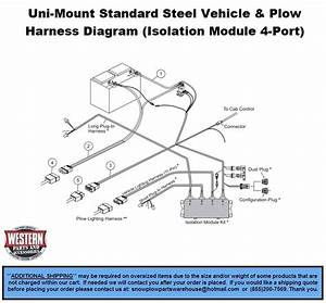 Standard Steel - Uni-mount Snowplows