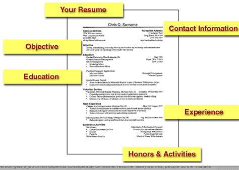 resume building students tips