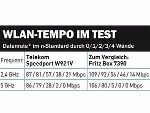 Telekom Wlan Test : tempo check speedport w 921v gegen fritzbox 7390 computer bild ~ Buech-reservation.com Haus und Dekorationen