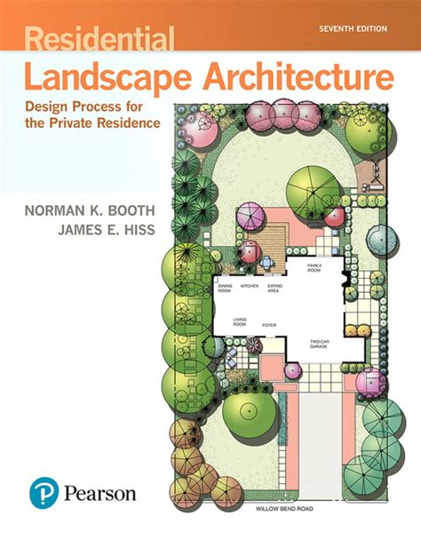 booth hiss residential landscape architecture design