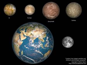 Jupiter's four largest satellites and Earth and the Moon ...