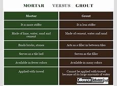 Difference Between Grout and Mortar Difference Between
