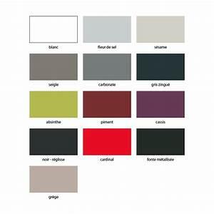 peinture renovation meuble meilleures images d With peinture pour meuble de cuisine v33