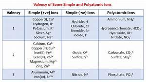Periodic Table Symbol For Potassium Nitrate