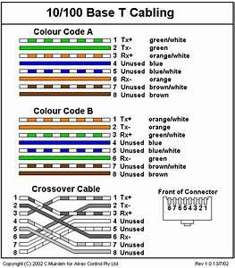 Schema Cablage Rj45 Ethernet : forum d 39 informatique svp aide ~ Melissatoandfro.com Idées de Décoration