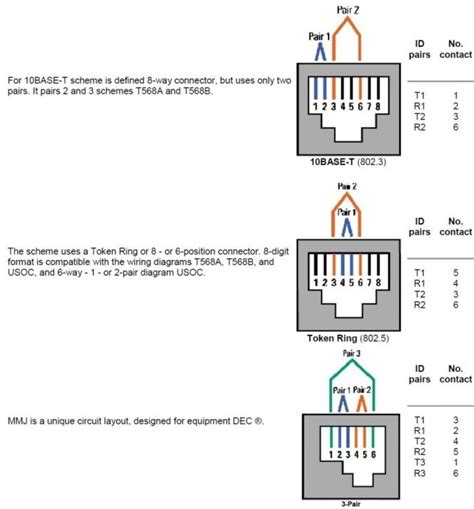 rj11 wiring diagram using cat5 wiring diagram and