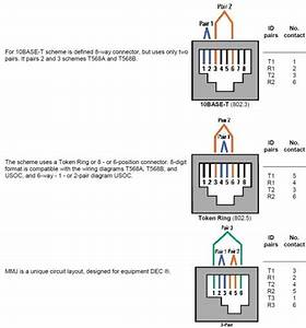 Rj11 Wiring Diagram Using Cat5