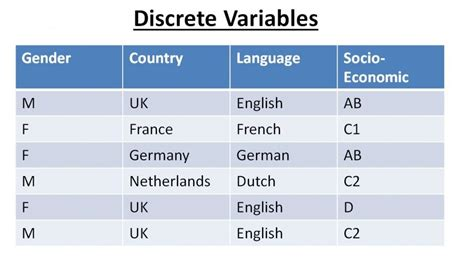 discrete variable conversion uplift