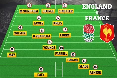 England vs France rugby: TV channel, live stream, kick-off ...