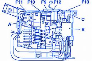 Porsche Gt2 Rs 2011 Fuse Box  Block Circuit Breaker Diagram