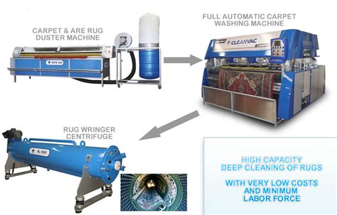 Rug Cleaning Machines