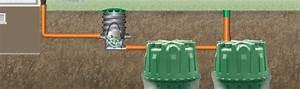 Filter Für Regenwasser Selber Bauen : regenwasser nutzen mit versickerung und hornbach ~ One.caynefoto.club Haus und Dekorationen
