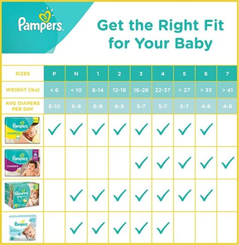pers size 2 nappies weight size and weight chart