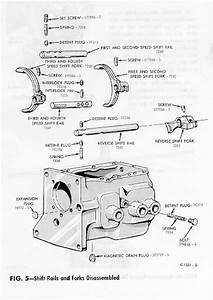 Ford Toploader Shifter Diagram