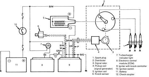 Chevy Geo Metro Parts Diagram Downloaddescargar