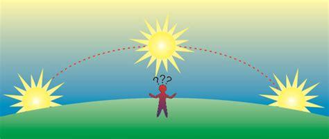 Wo Ist Die Sonne Nie Zu Sehen by Gc4ymnk Der Sonnenwanderer Basis X Unknown Cache In