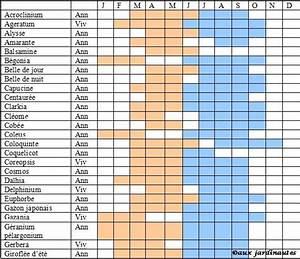 Calendrier Lunaire Potager : calendrier semis de fleurs jardin pinterest ~ Melissatoandfro.com Idées de Décoration