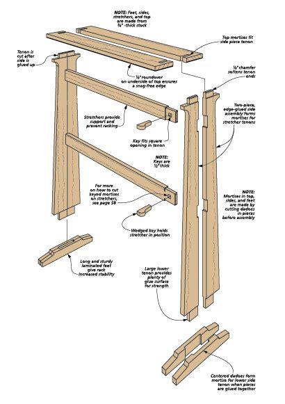 craftsman style quilt rack