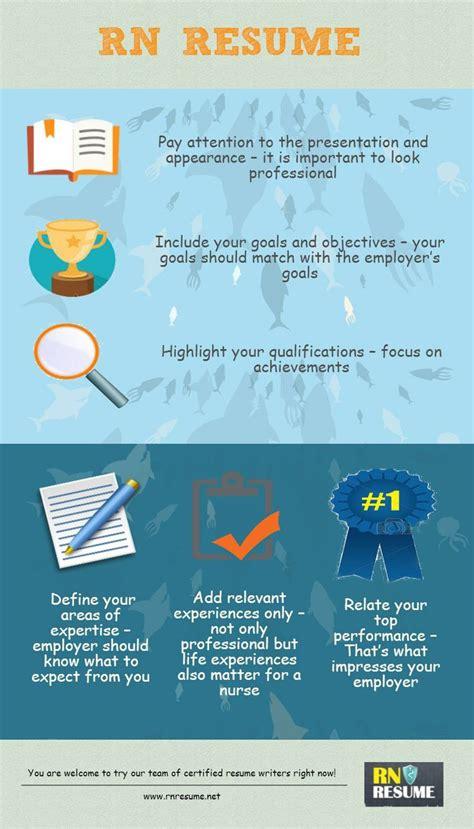 99 best images about nursing resume tips on