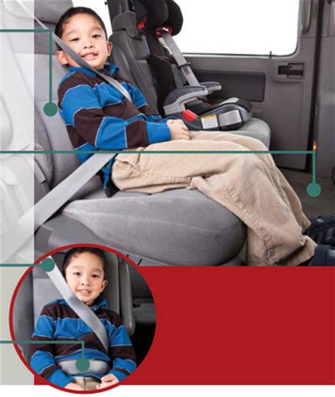 age enfant siege avant phase 4 ceintures de s 233 curit 233 transports canada