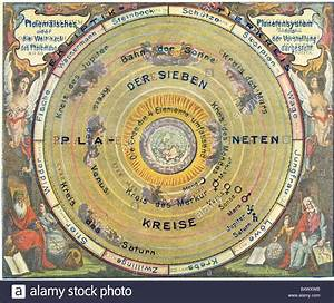 astronomy, models, geocentric model, colour lithograph ...