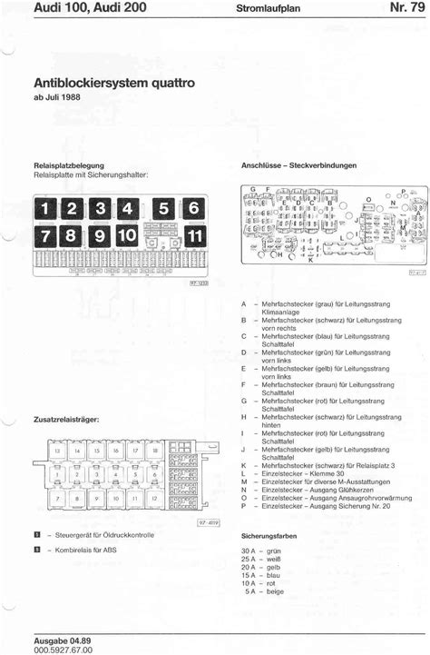 audi a3 fuse box diagram pdf wiring library