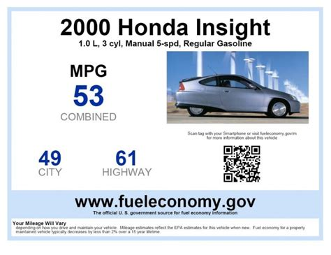 Feds To Mandate Up To 62 Mpg By 2025; What Does It Mean