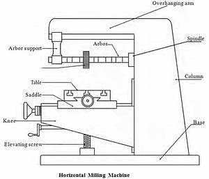 lathe machine 2d diagram - 28 images - lathe machine 2d ...