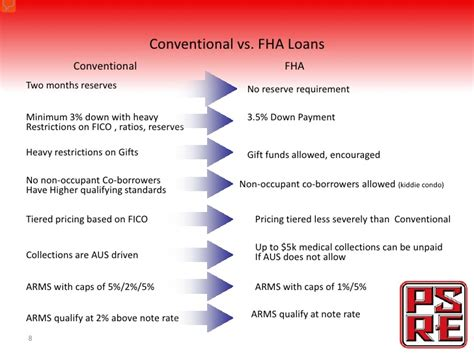 Fha Va Loans What Agents Need To Know. Medicare Or Medicare Advantage. Plumbers Mt Pleasant Sc Ba In Human Resources. What Is The Interest Rate On Money Market Accounts. Ca Department Of Veterans Affairs. Twitter Presentation Tool Utah Insurance Dept. Twin Rivers Senior Living Richardson Tx. Computer Repair Company Free Credit Score. Roofing Contractors Austin Is A Psyd A Doctor