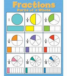 Fractions Chart Grade 2-8 | Carson-Dellosa Publishing