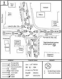 Safety And Operations Analyses At Selected Intersections