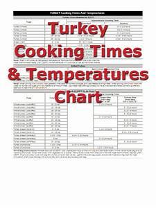 Turkey Cooking Times Turkey Cooking Times Turkey