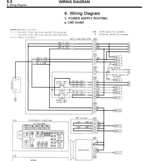 download car manuals 2010 subaru legacy engine control repair manuals subaru legacy 1996 repair manual