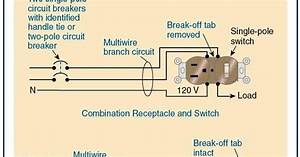 Receptacle Branch Circuit Design Calculations  U2013 Part Two