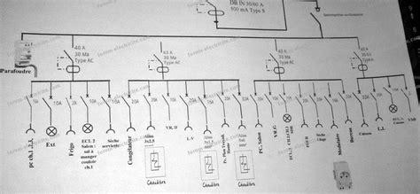 branchement tableau electrique schema electrique branchement cablage en sch ma