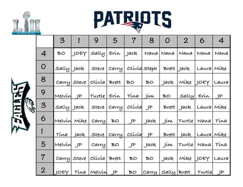 create  fun super bowl betting chart