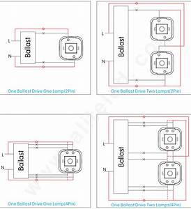 Ul Plug  U0026 Vertical Indoor Light G60 108lm  W Led Pl Light
