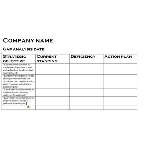 gap analysis templates curriculum pinterest walking