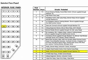 2002 Ford Explorer Xlt Interior Fuse Box Diagram