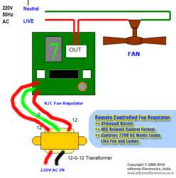 canarm fan wiring diagram get free image about wiring