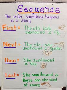 197 Best Sequencing Lessons Images On Pinterest