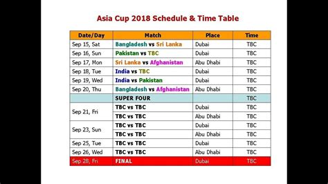 Asia Cup 2018 Schedule & Time Table Flowchart Js Cli Flowchart.js For Computer Shop How To Write In Latex With Gambar Input Definition Flow Chart Openoffice Writer