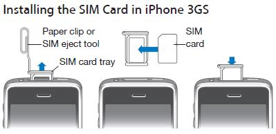 If you want a tutorial that's for iphone x, iphone xs, iphone xr, and iphone xs max, the sim card tray is on the right side of your device. Gurubhai's Tip's: How to insert SIM card in iPhone 4