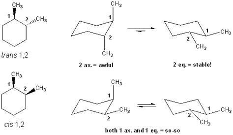chair conformation of cyclohexane cis and trans organic chemistry incorrect ring flip chemistry stack